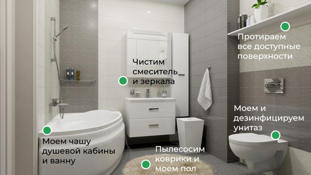 Уборка Ванная