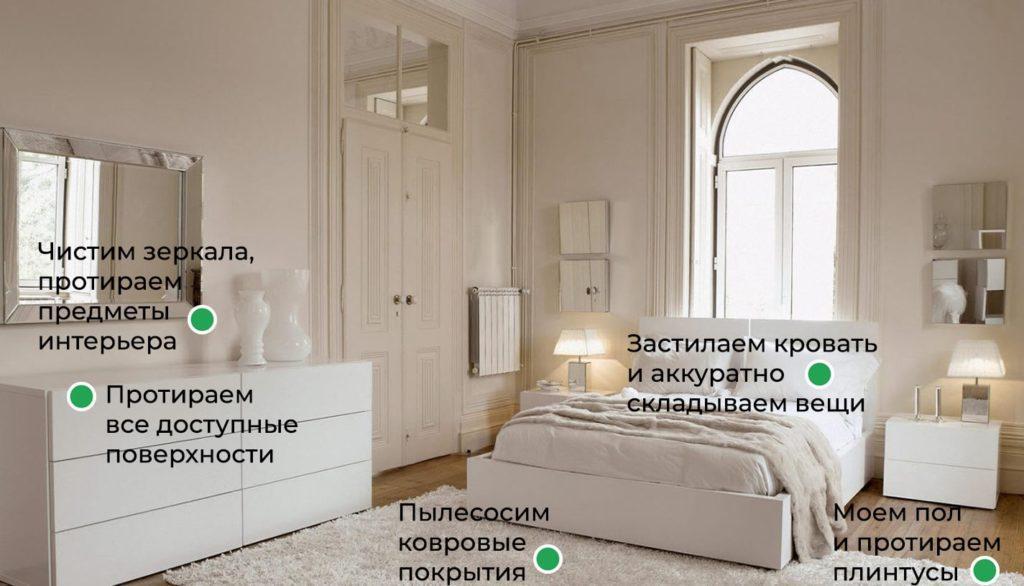 Поддерживающая уборка Комнаты