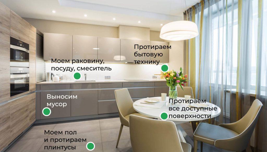 Поддерживающая уборка Кухня
