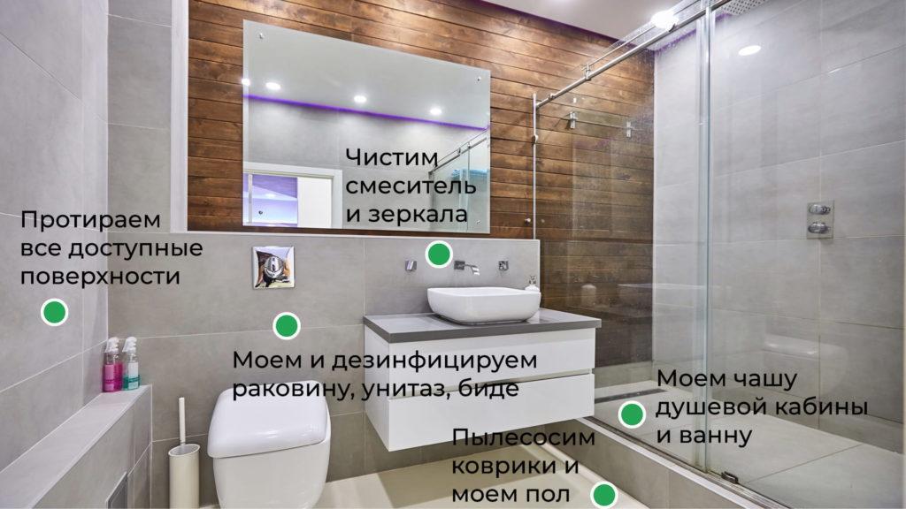 Поддерживающая уборка Ванная