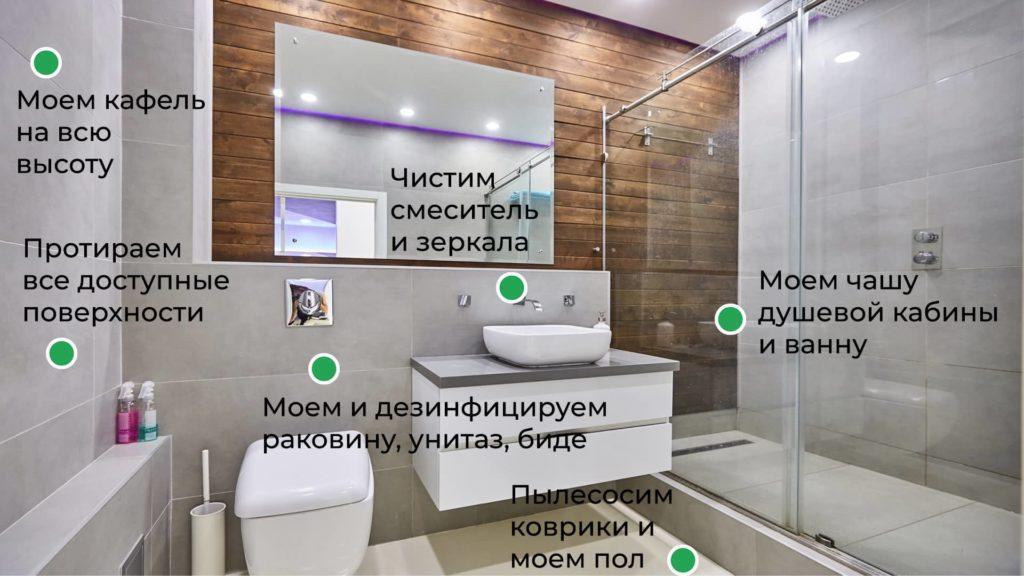 Генеральная уборка Ванная