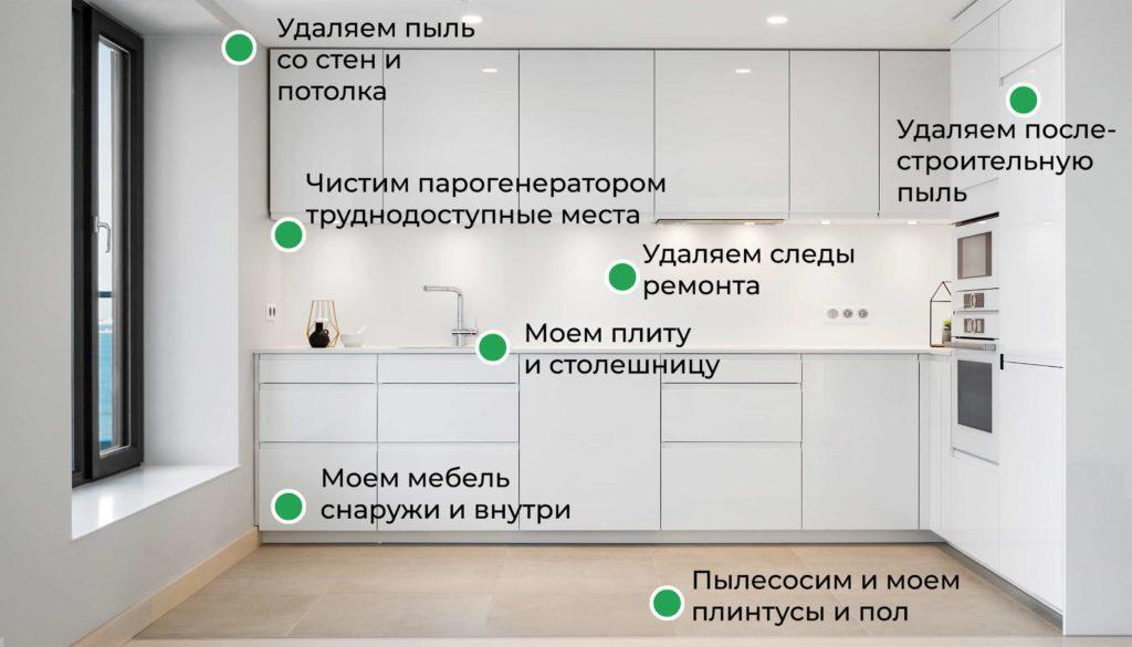 Уборка после ремонта Кухня